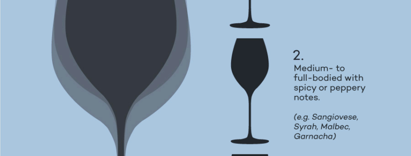choosing the right size of wine glass